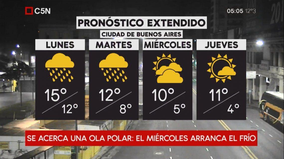 Pronóstico del tiempo extendido del lunes 11 de junio de 2018