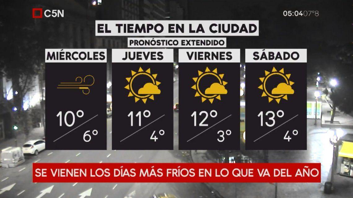 Pronóstico del tiempo extendido del miércoles 13 de junio de 2018