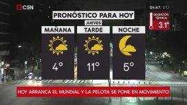Pronóstico del tiempo del jueves 14 de junio de 2018