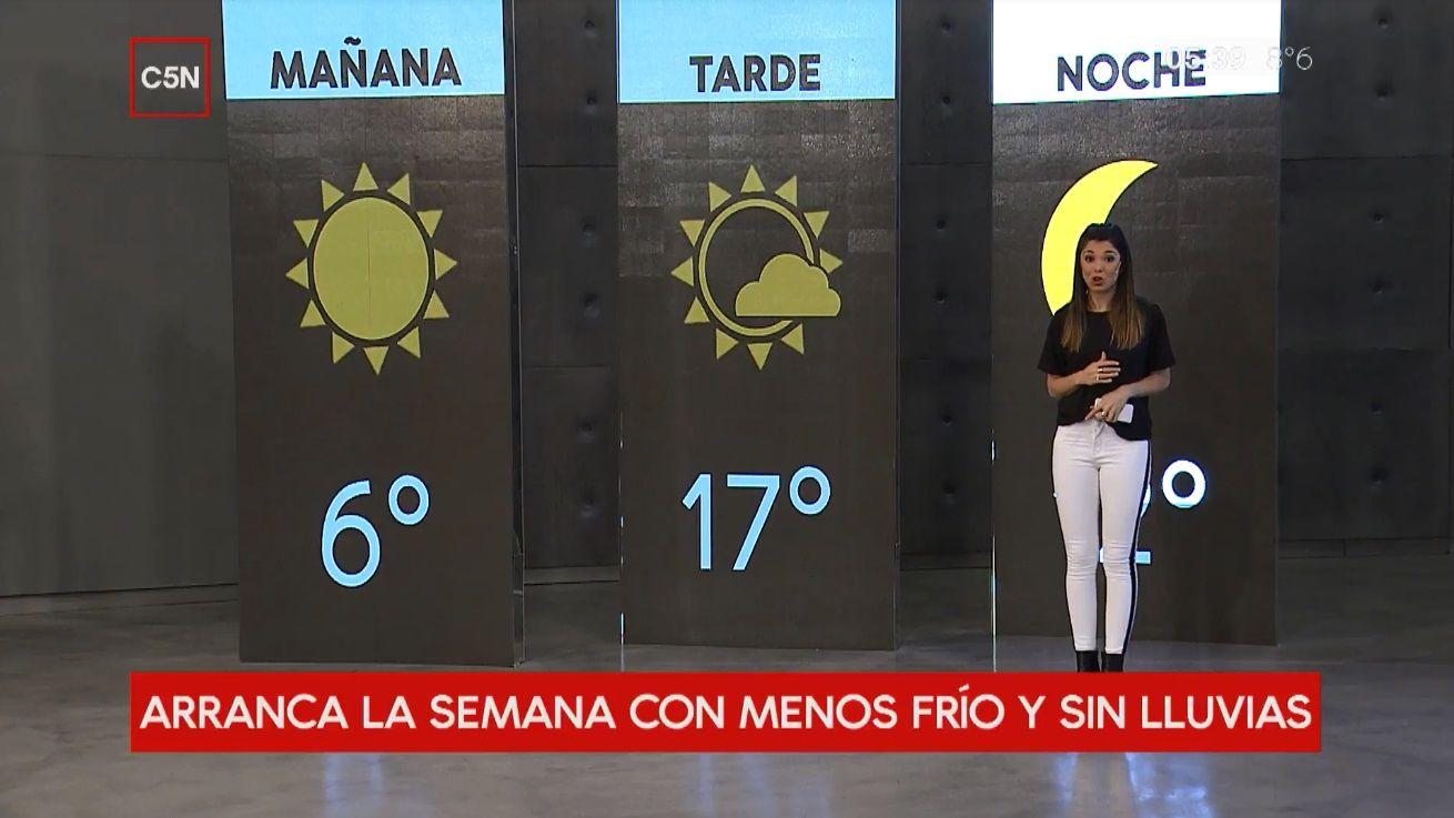 Pronóstico del tiempo del lunes 18 de junio de 2018