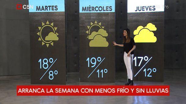 Pronóstico del tiempo extendido del lunes 18 de junio de 2018