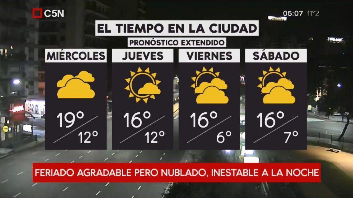 Pronóstico del tiempo extendido del miércoles 20 de junio de 2018