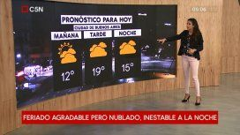 Pronóstico del tiempo del miércoles 20 de junio de 2018