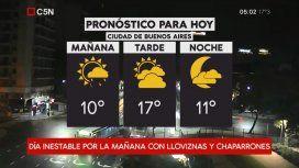 Pronóstico del tiempo del jueves 21 de junio de 2018