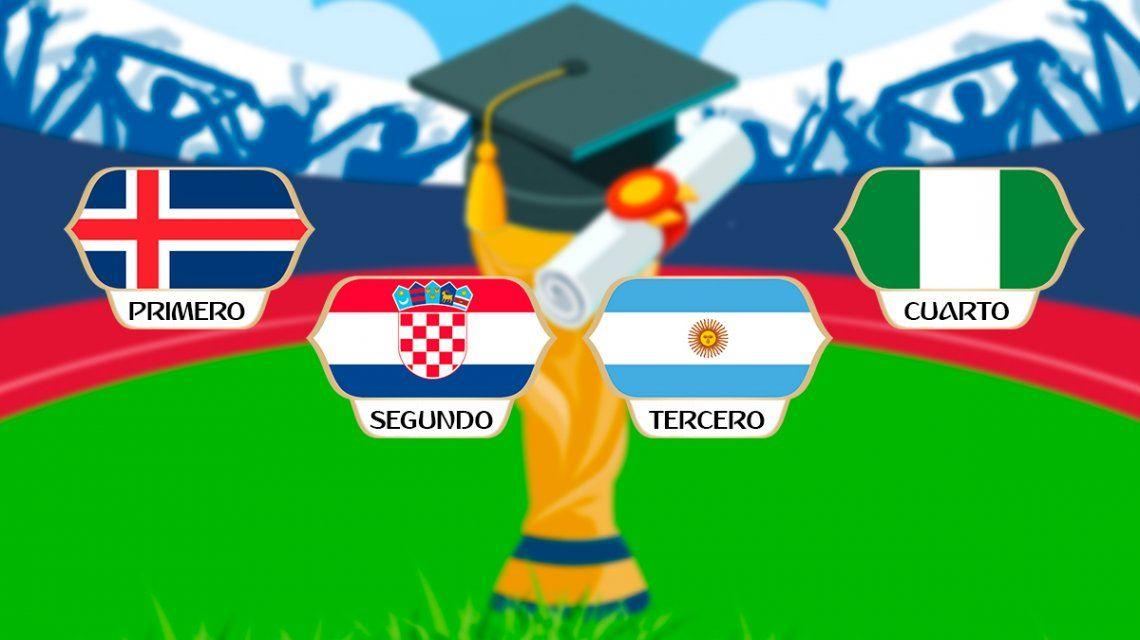 En el mundial de la Educación