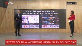 Grito mundial: el festejo en la pantalla de C5N se volvió viral