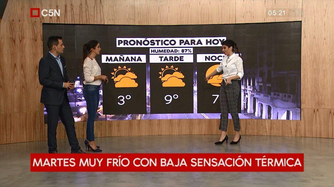 Pronóstico del tiempo del martes 3 de julio de 2018