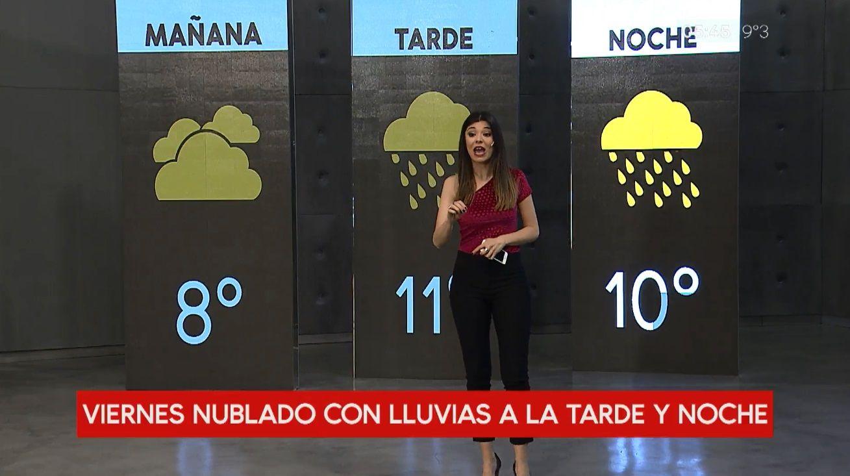 Pronóstico del tiempo del viernes 6 de julio de 2018
