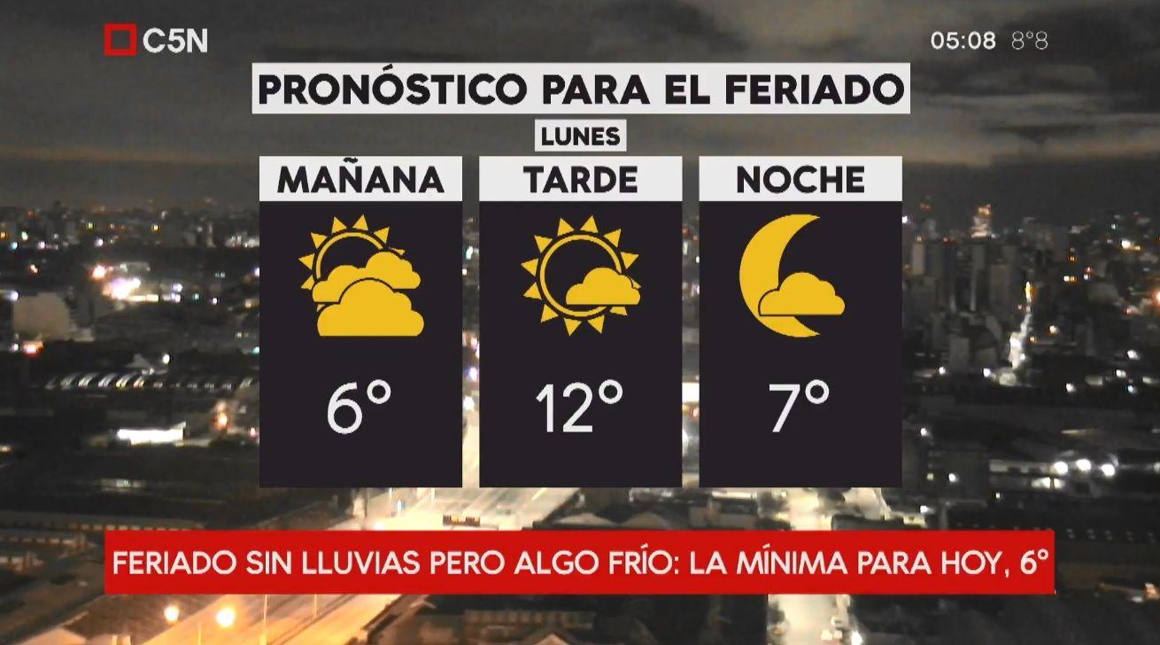Pronóstico del tiempo del lunes 9 de julio de 2018