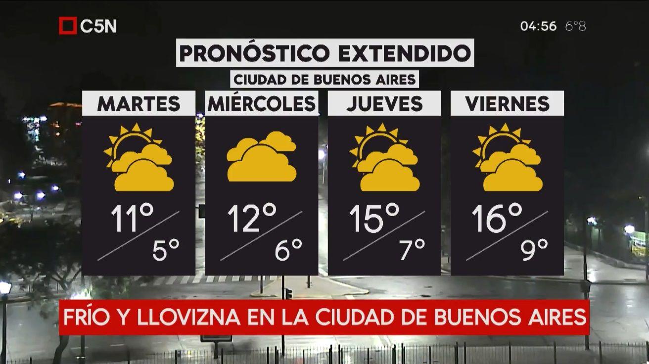 Pronóstico del tiempo extendido del martes 10 de julio de 2018