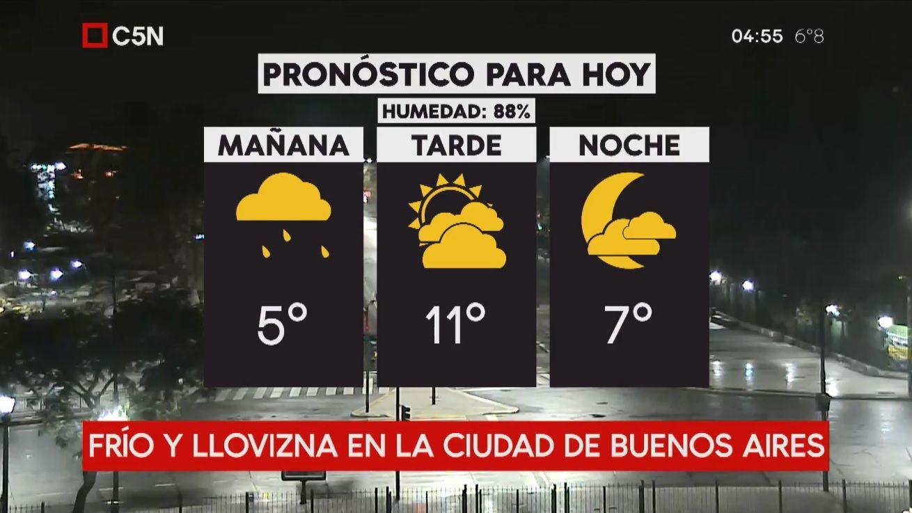 Pronóstico del tiempo del martes 10 de julio de 2018