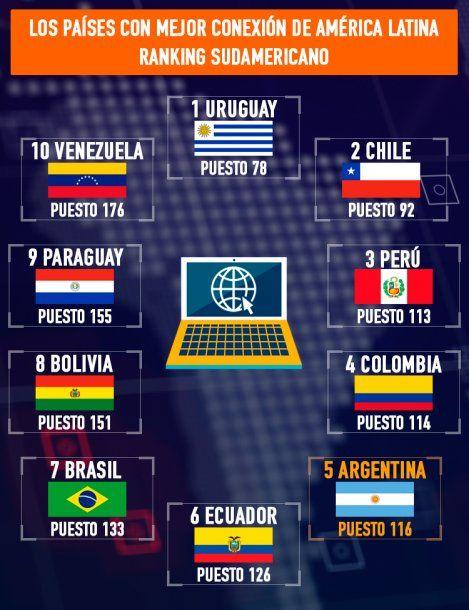<p>Infografía: Martín Sartorelli</p>