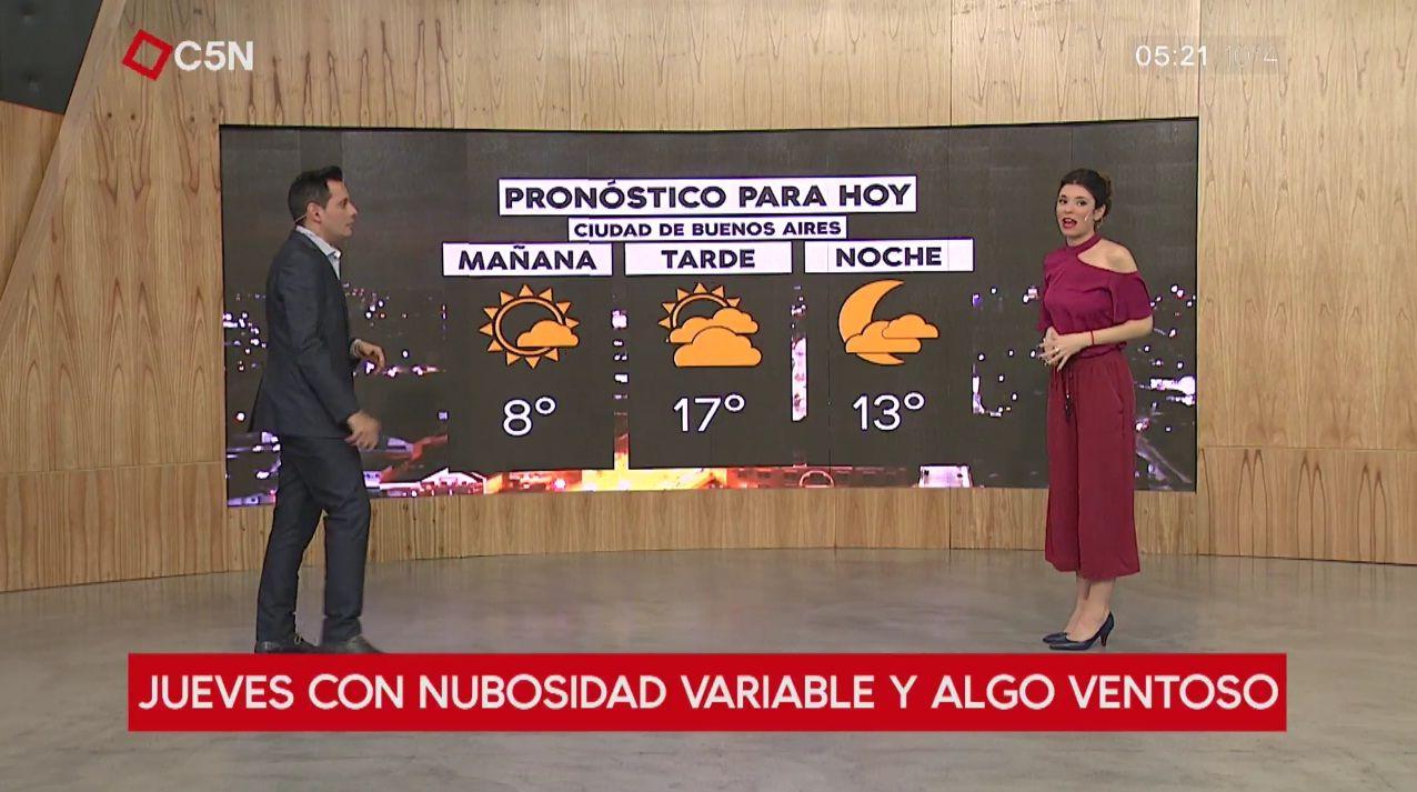 Pronóstico del tiempo del jueves 12 de julio de 2018