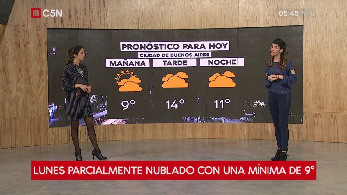 Pronóstico del tiempo del lunes 16 de julio de 2018