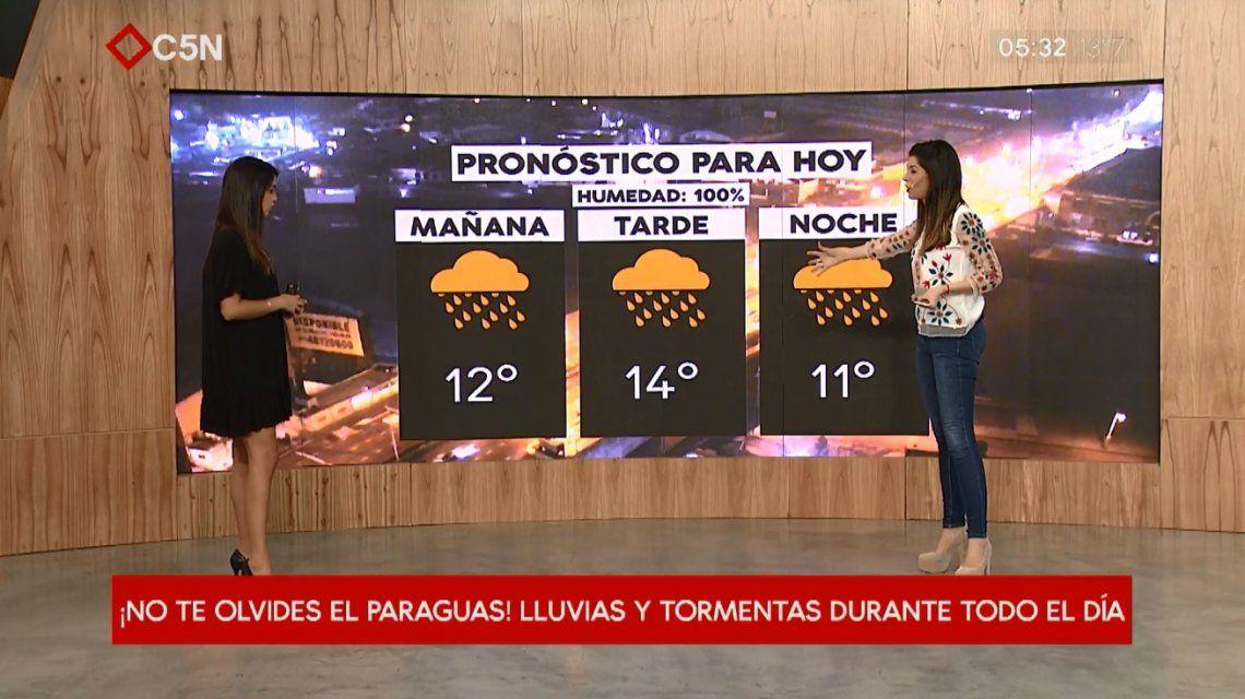 Pronóstico del tiempo del jueves 19 de julio de 2018