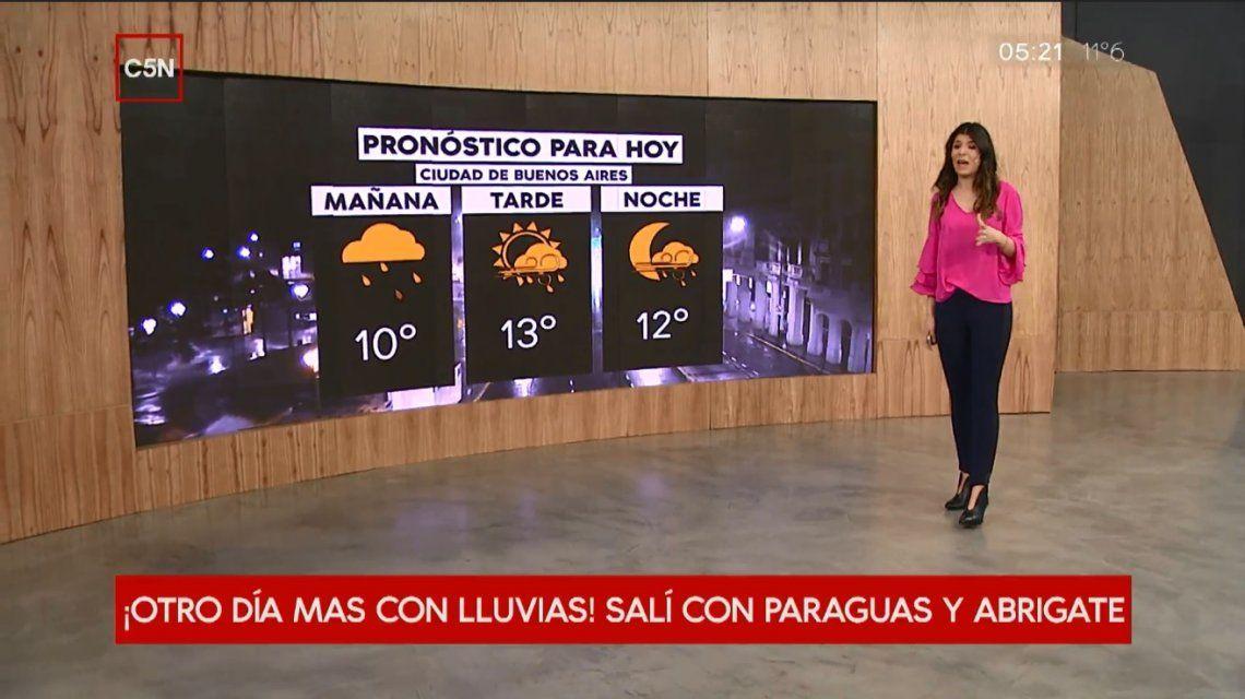 Pronóstico del tiempo del jueves 26 de julio de 2018