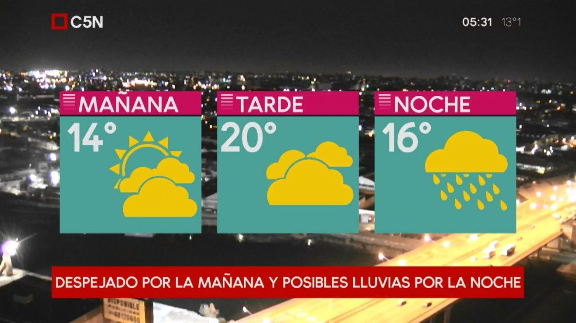 Pronostico Del Tiempo Del Martes  De Agosto De