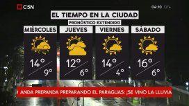 Pronóstico del tiempo extendido del miércoles 8 de agosto de 2018