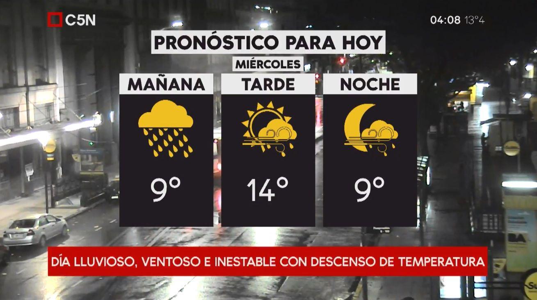 Pronóstico del tiempo del miércoles 8 de agosto de 2018