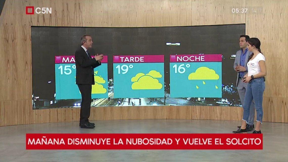 Pronostico del tiempo del lunes 13 de agosto de 2018
