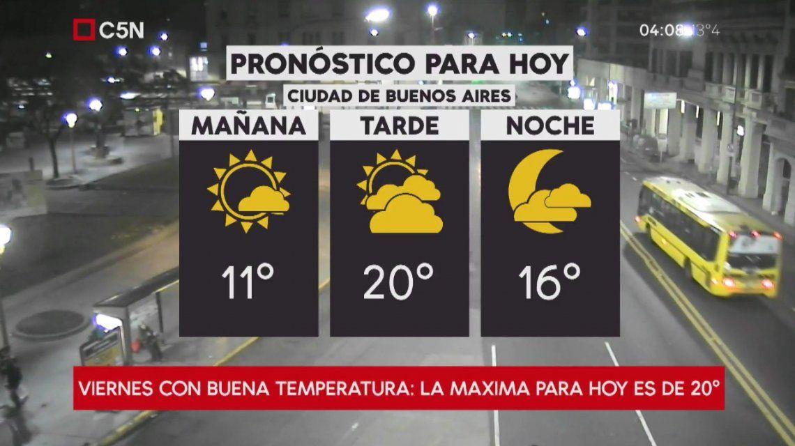 Pronóstico del tiempo del viernes 17 de agosto de 2018