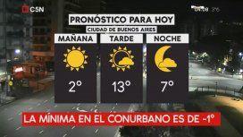 Pronóstico del tiempo del martes 21 de agosto de 2018