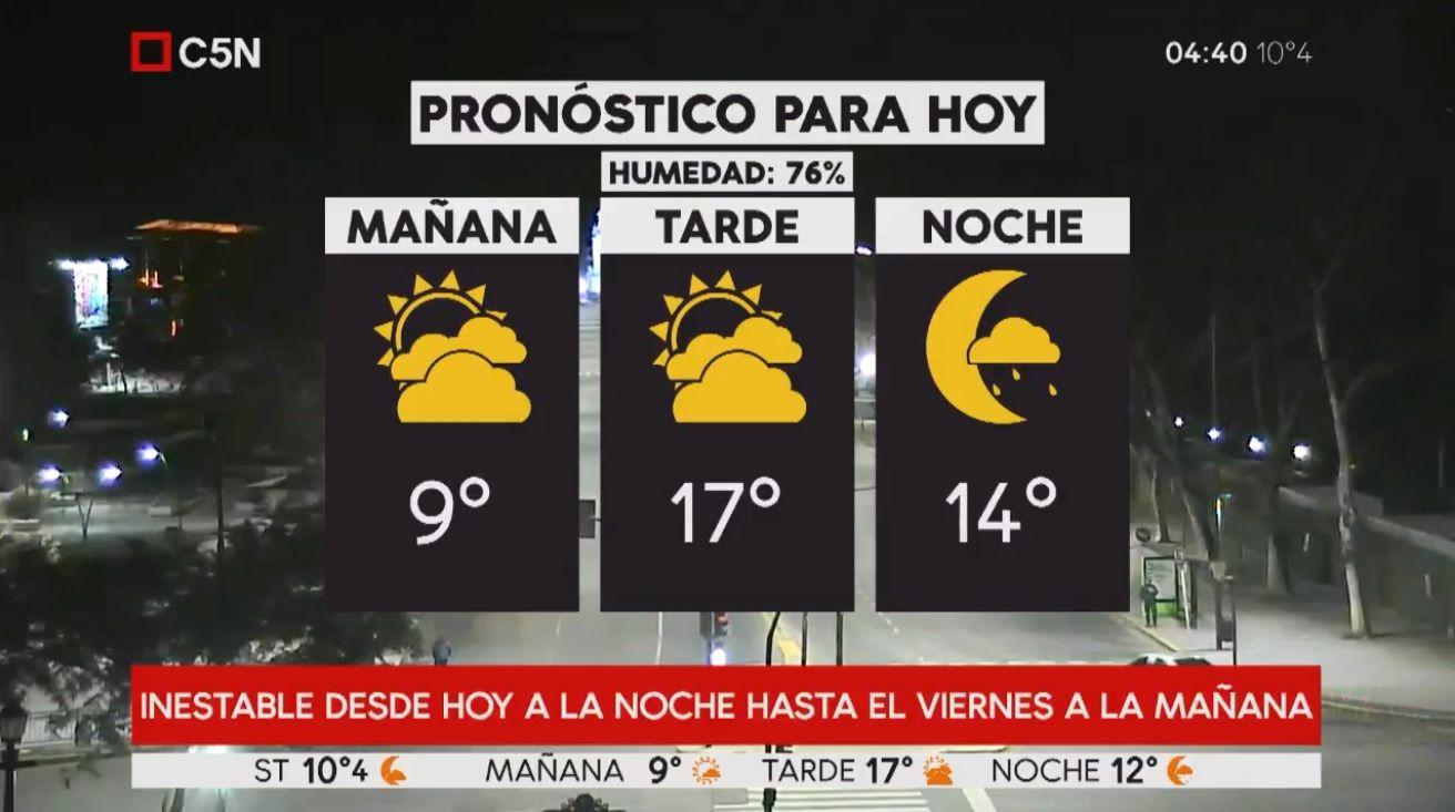 Pronóstico del tiempo del jueves 23 de agosto de 2018