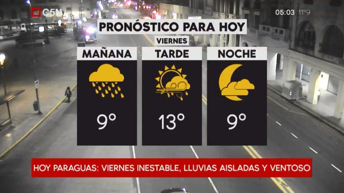 Pronóstico del tiempo del viernes 24 de agosto de 2018