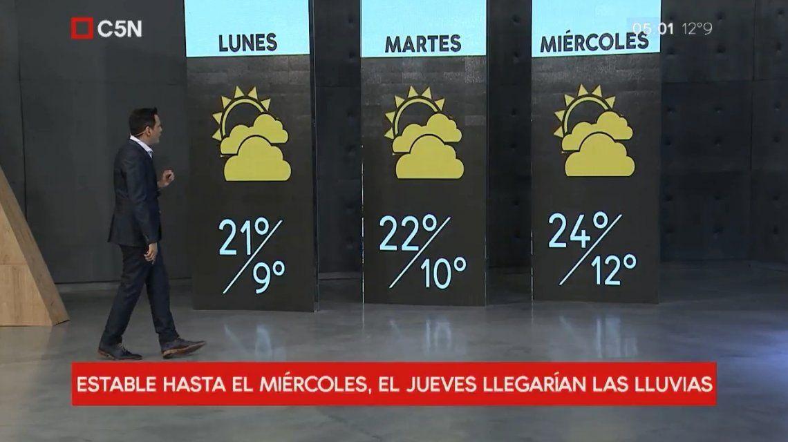 Pronóstico del tiempo del lunes 27 de agosto de 2018