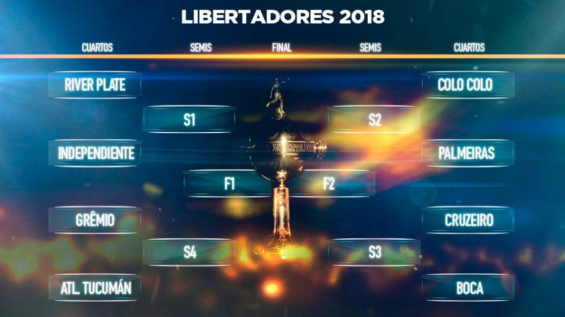 Así quedaron los cuartos de final de la Copa Libertadores