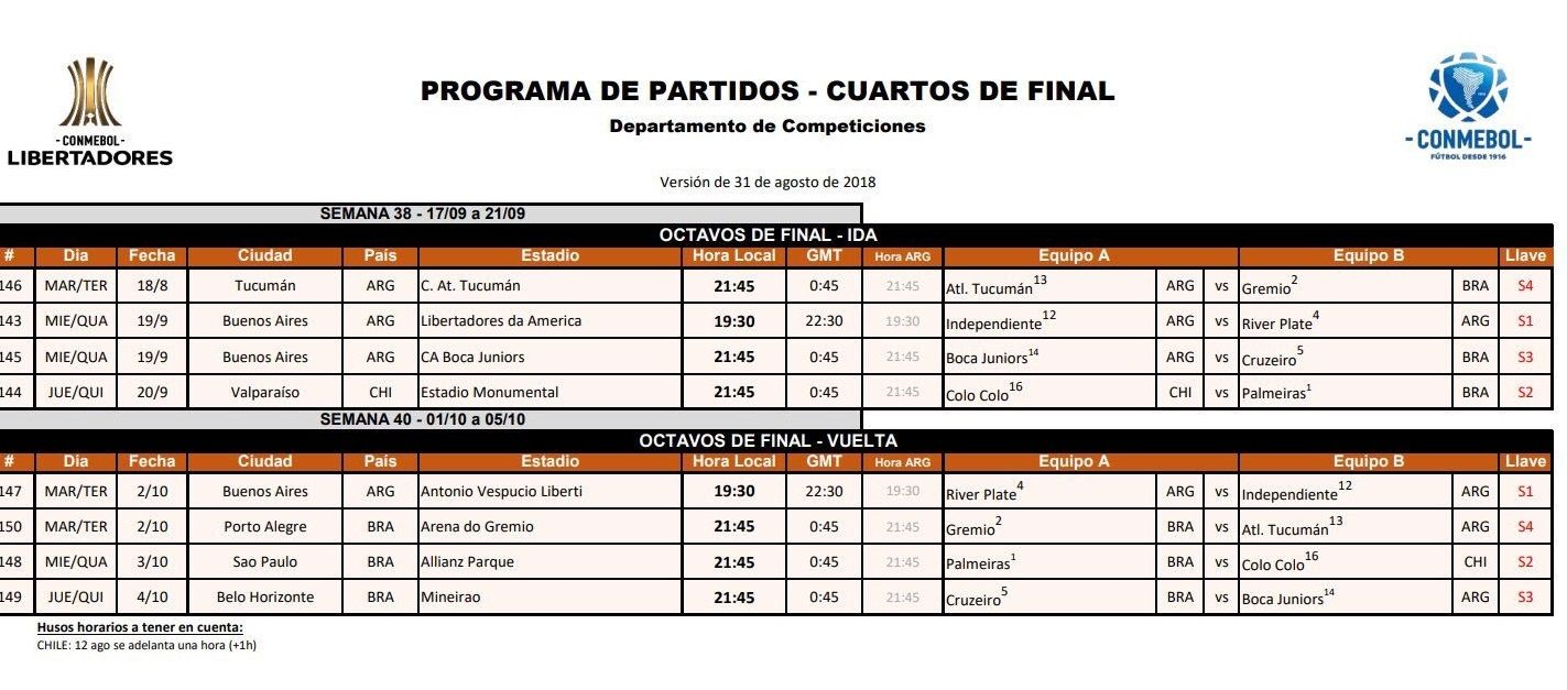 ¡Atentos, equipos argentinos! Los cuartos de la Copa ya tienen días y horarios confirmados