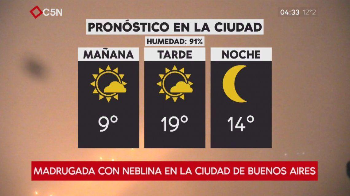 Pronostico del tiempo del lunes 3 de septiembre de 2018