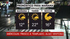 Pronóstico del tiempo del miércoles 5 de septiembre de 2018