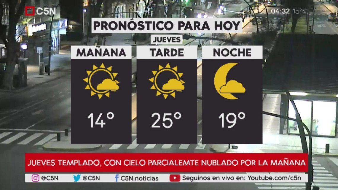Pronostico del tiempo del jueves 6 de septiembre de 2018