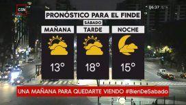Pronóstico del tiempo del sábado 8 de septiembre de 2018
