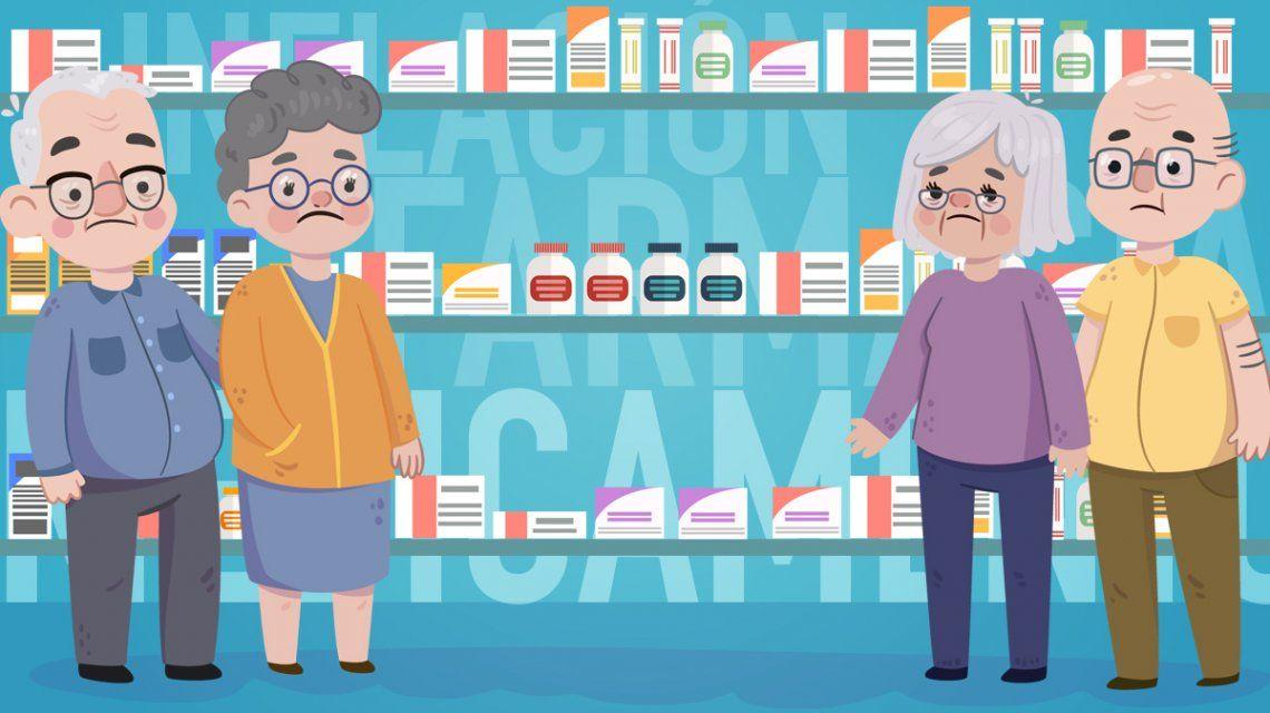 Los medicamentos subieron hasta un 360% pero las jubilaciones sólo avanzaron 110%