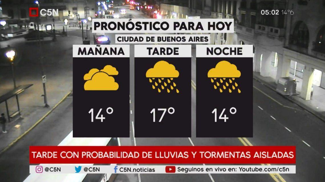 Pronóstico del tiempo del miércoles 12 de septiembre de 2018