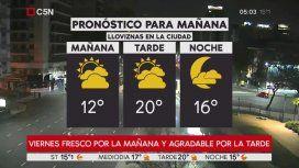 Pronóstico del tiempo del viernes 14 de septiembre de 2018