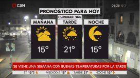 Pronóstico del tiempo del lunes 17 de septiembre de 2018