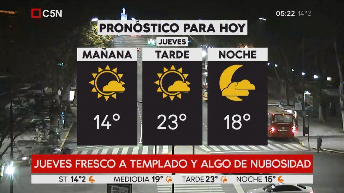 Pronóstico del tiempo del jueves 20 de septiembre de 2018