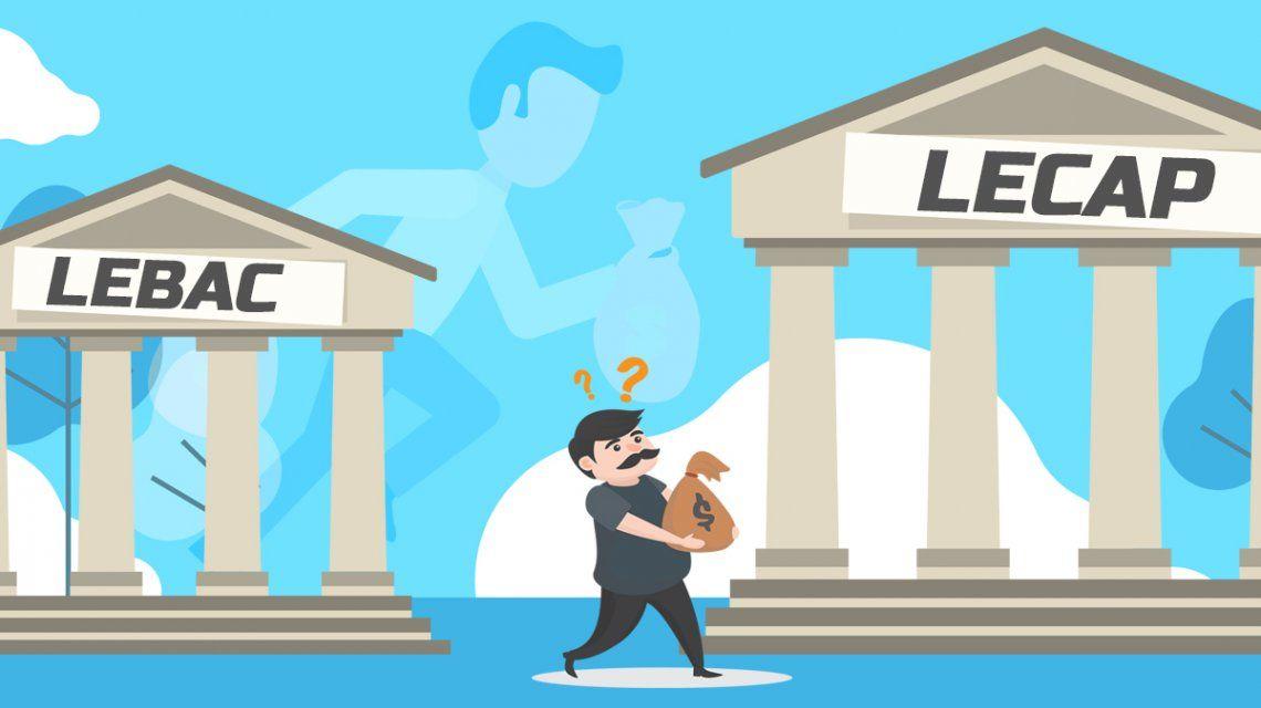 Las otras protagonistas en el valor del dólar: ¿qué diferencias hay entre las Lebac y las Lecap?