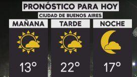 La semana arranca con clima agradable en la Ciudad y el Conurbano