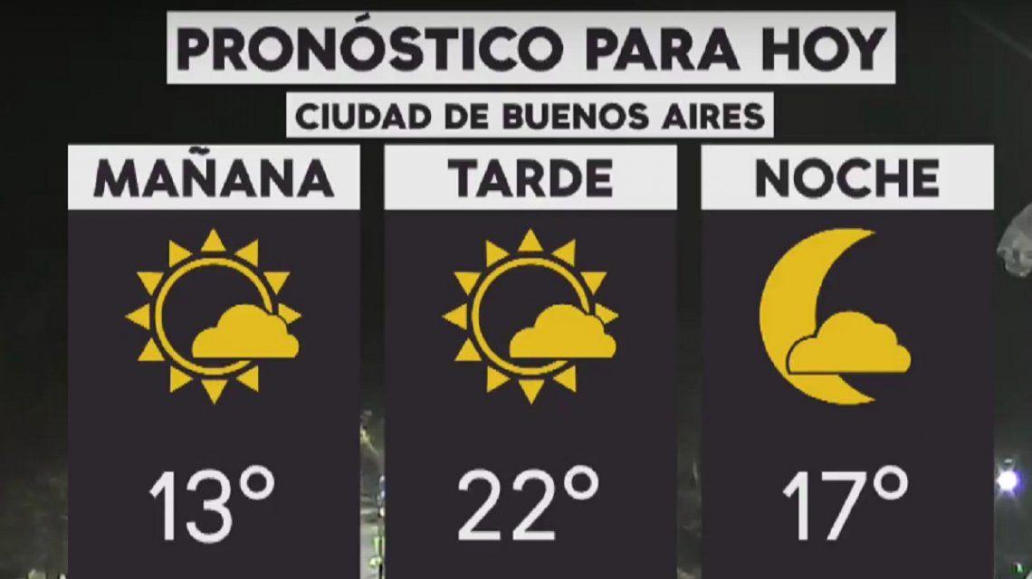 Pronóstico del tiempo del lunes 24 de septiembre de 2018