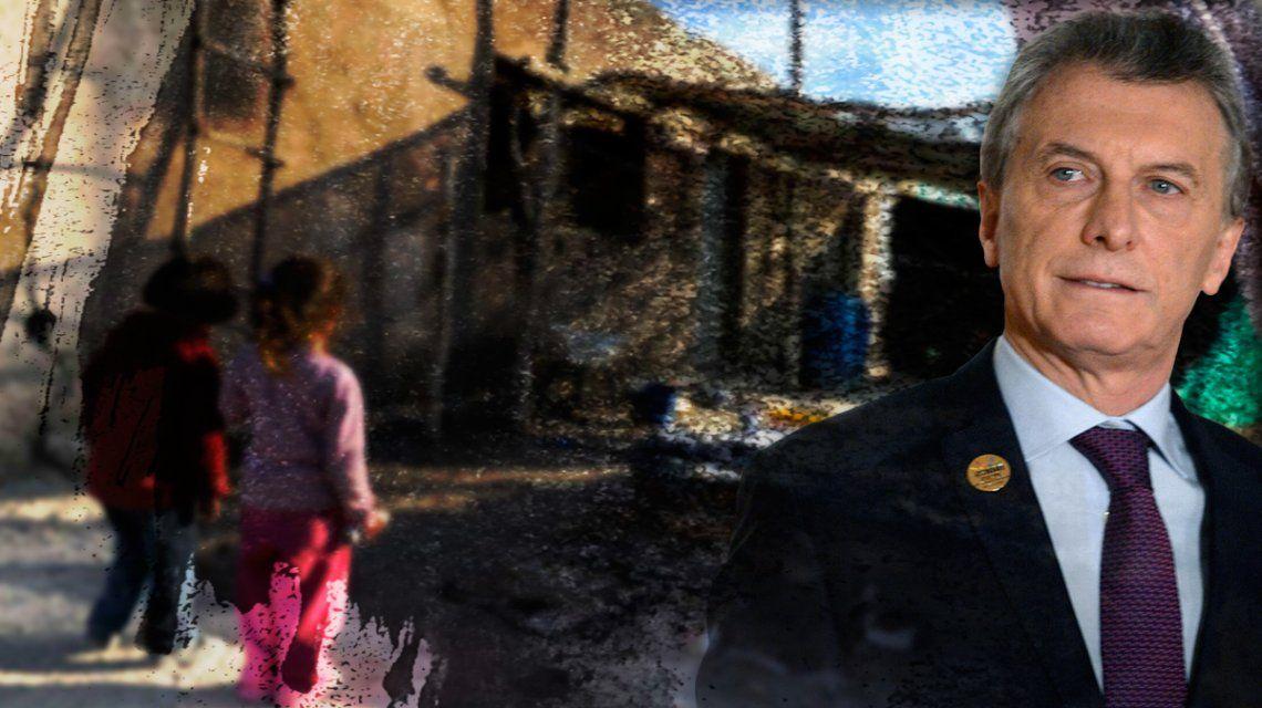 Una familia necesitaría casi 12 mil pesos extra por mes para salir de la pobreza