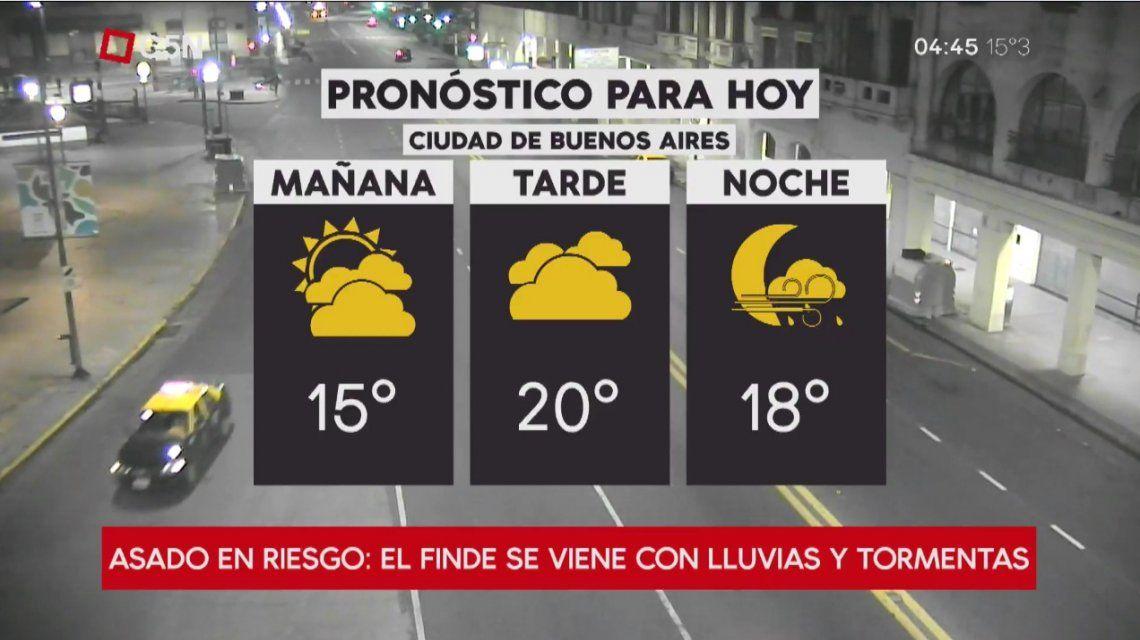 Pronostico del tiempo del jueves 27 de septiembre de 2018