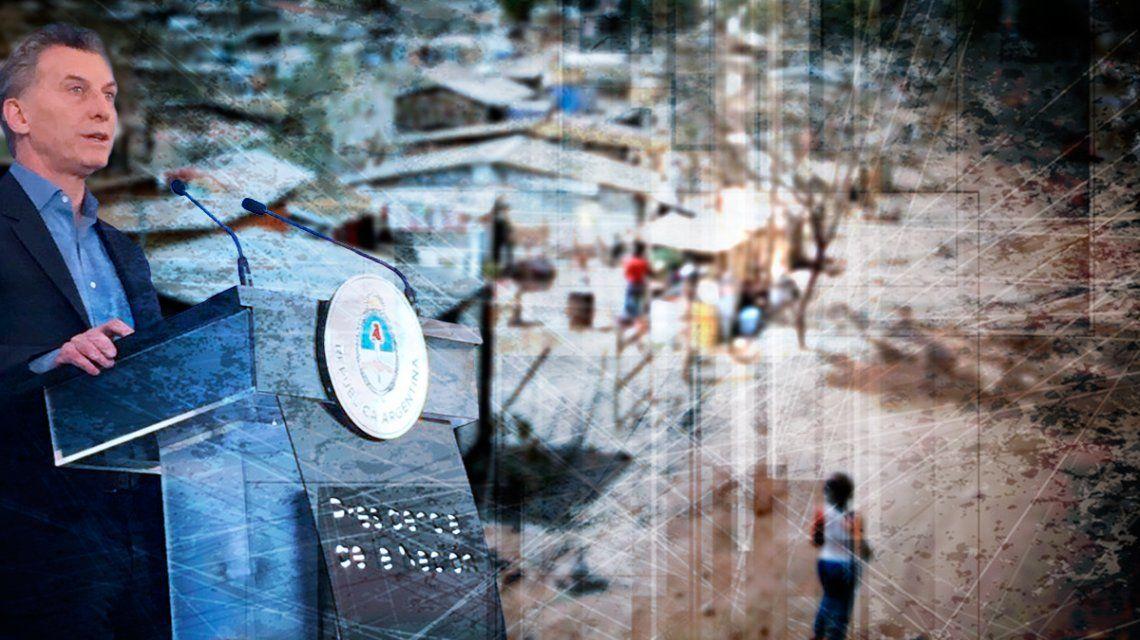 El Indec desmiente a Macri: desde 2016 no creció el acceso a cloacas, agua corriente ni gas de red