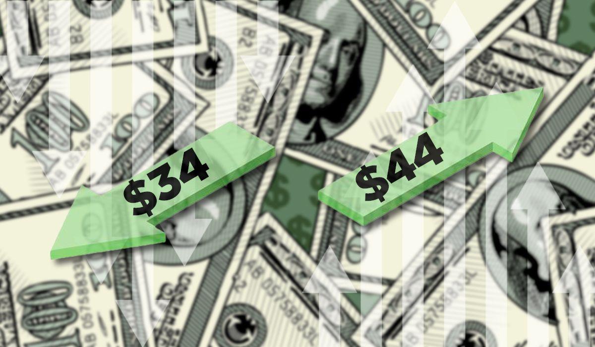 ¿Qué es la banda de flotación del dólar?