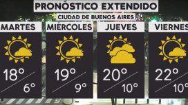 Volvió el frío a la Ciudad y el Conurbano: habrá heladas y baja temperatura