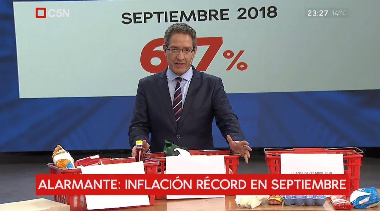 Inflación récord en septiembre