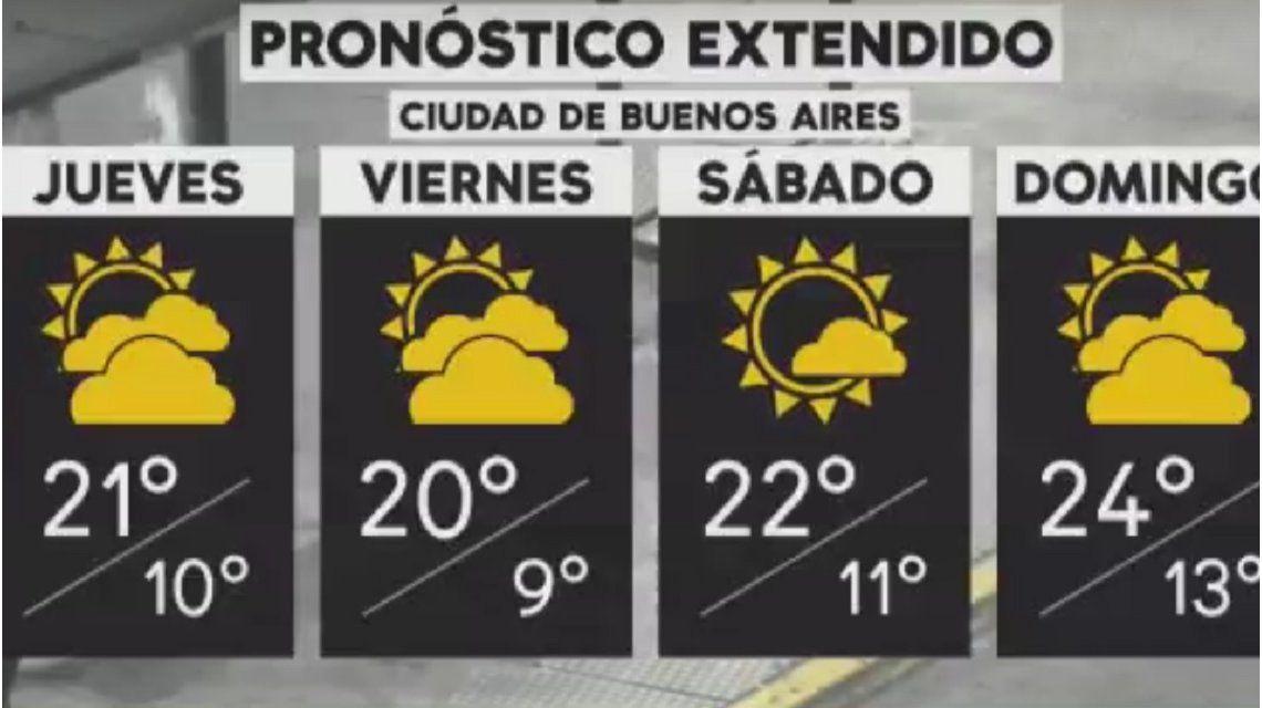 Pronóstico del tiempo del jueves 4 de octubre de 2018